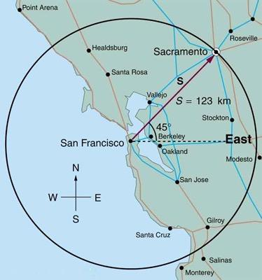 <b>Figure 3.59:</b> A map of the San Francisco area with a displacement vector from San Francisco to Sacramento.