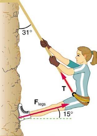 <b>Figure 5.22</b> A climber hanging by a rope on a cliff face. Part of the climber's weight is supported by her rope, and part by friction between her feet and the rock face.