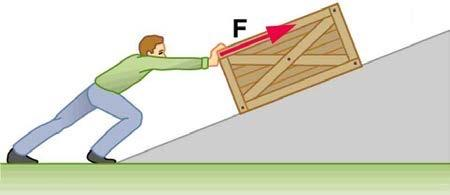 <b>Figure 7.35</b> A man pushes a crate up a ramp.