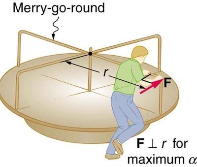 <b>Figure 10.13</b> A father pushes a merry-go-round perpendicular to its radius to achieve maximum torque.