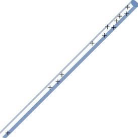 <b>Figure 19.30</b> A charged insulating rod such as might be used in a classroom demonstration.