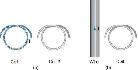 <b>Figure 23.57</b> (a) The coils lie in the same plane. (b) The wire is in the plane of the coil
