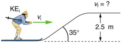 <b>Figure 7.39</b> The skier's initial kinetic energy is partially used in coasting to the top of the rise.